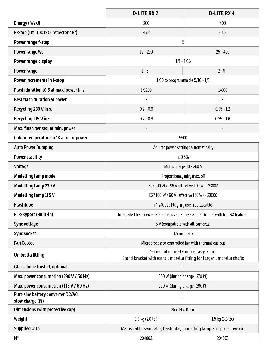 Elinchrom D-Lite RX Specifications