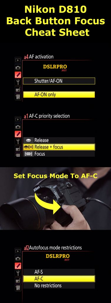Nikon D810 Back Button Focus Cheat Sheet