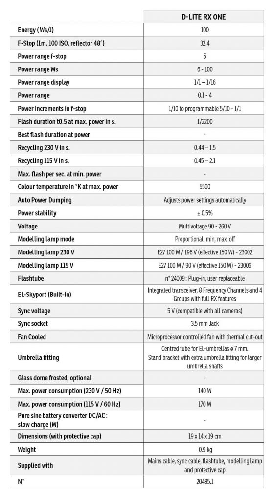 ELinchrom D-Lite RX ONESpecifications